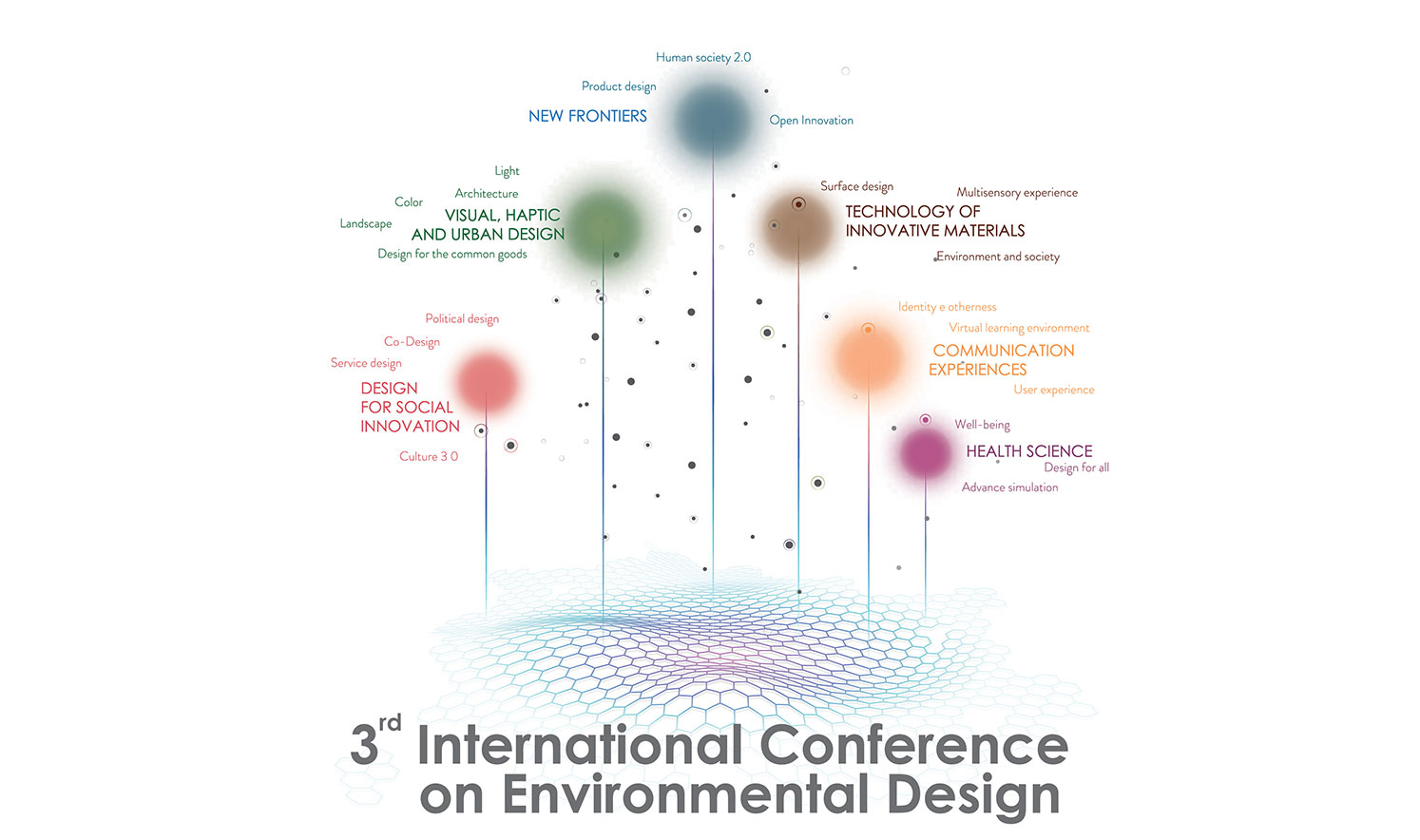 NEWS 2019 - III International Conference